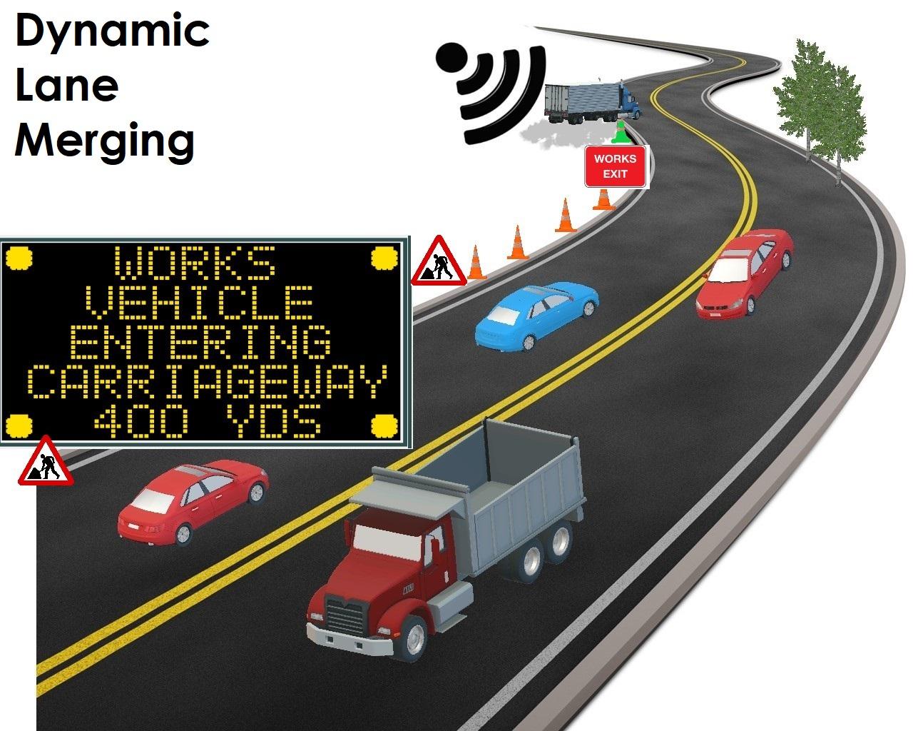 Intelligent Transport Systems Dynamic Lane Merging System DLM